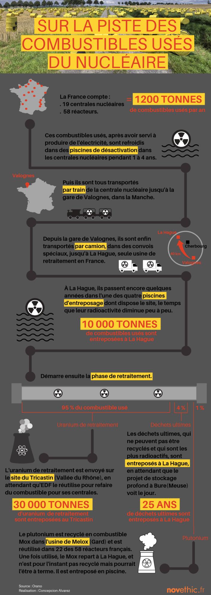 Nucléaire en France, des news ... - Page 6 Csm_infog_parcours_combustibles_uses_ok_bf42d307ea