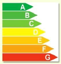 ... les plus écologiques est élevé, mais il n est pas compensé par les  économies d énergie », dénonce l UFC-Que choisir au terme d une enquête  menée dans ... 58e2767864ee